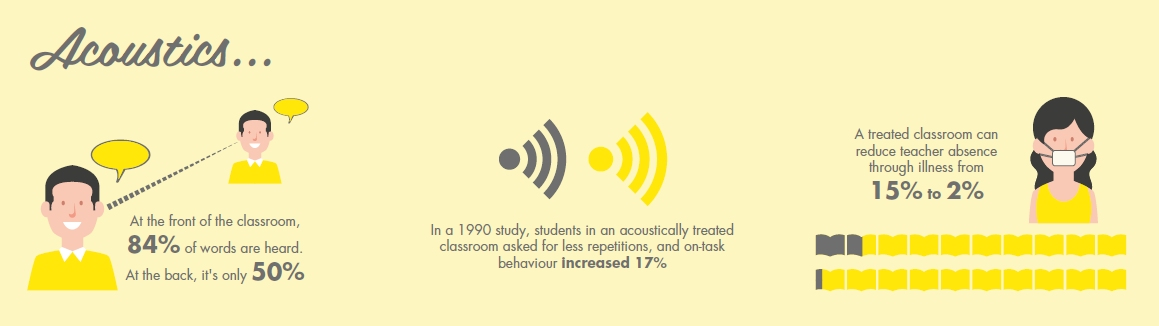 are teachers reducing or increasing behavior